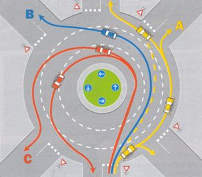 roundabout games